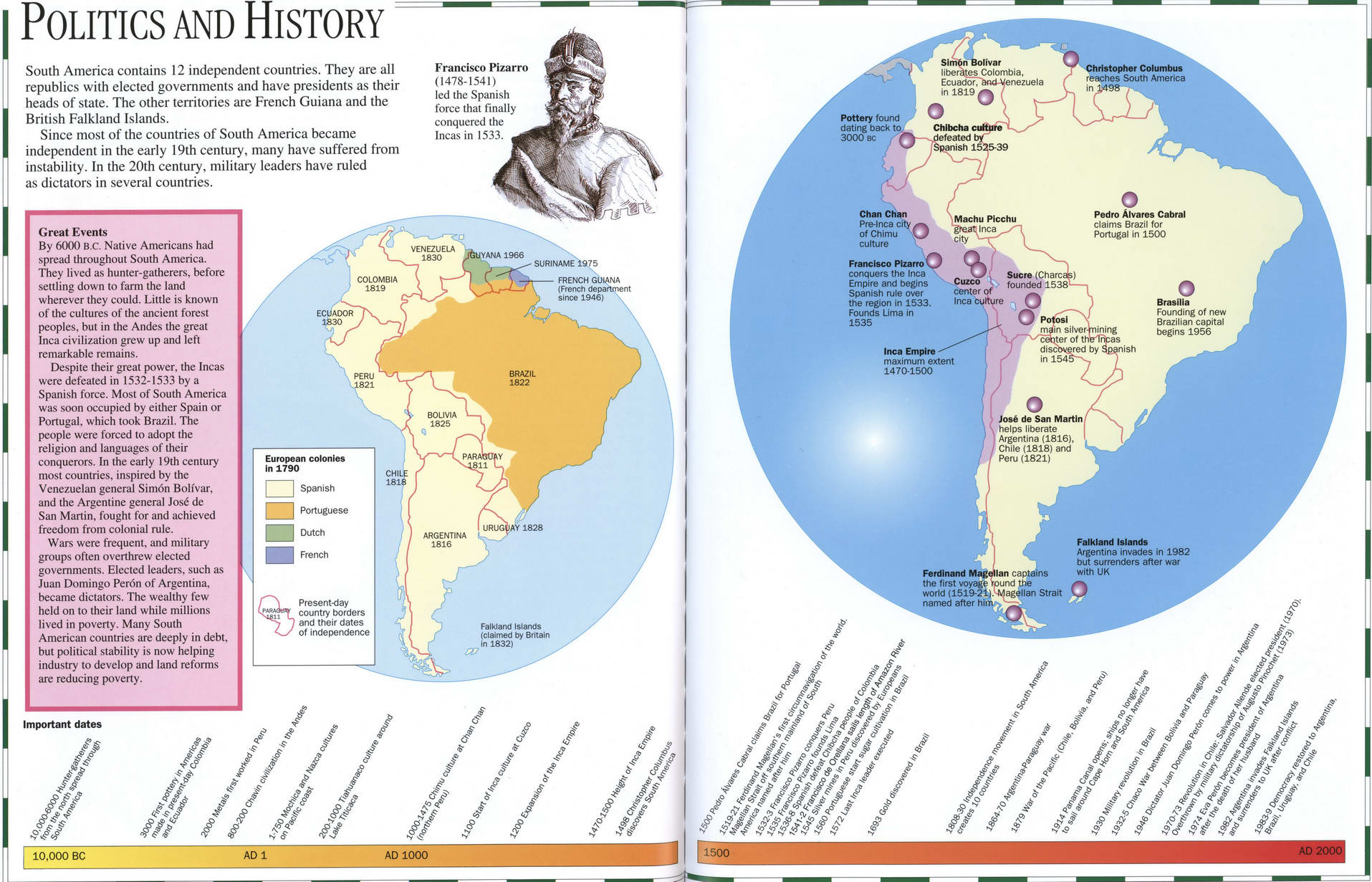 Map of political history South America